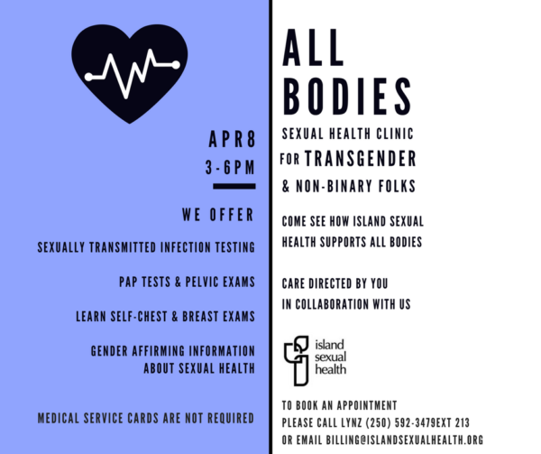 All Bodies Clinic 8 April 2017 3-6pm